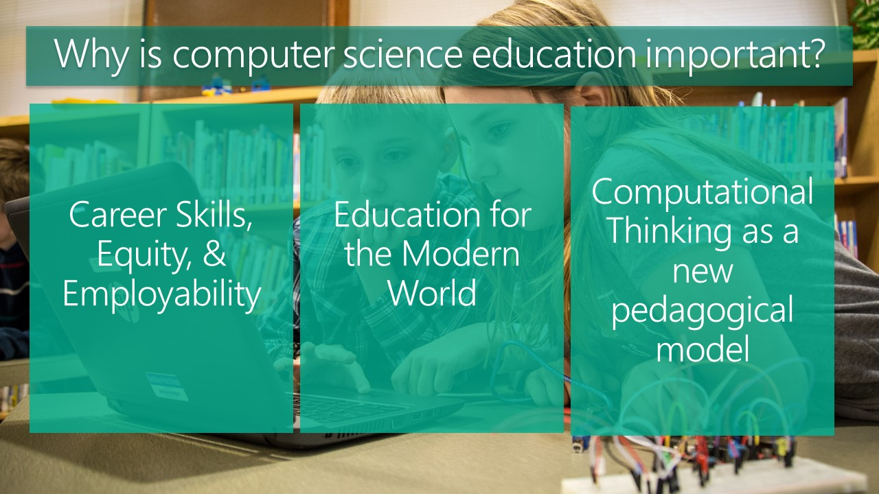 role of computer science in modern world